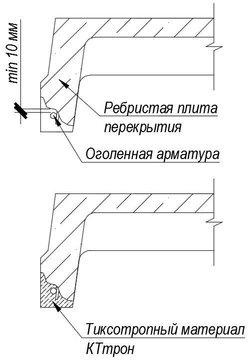 Ремонт железобетонной плиты площадки железобетонные лестничные с