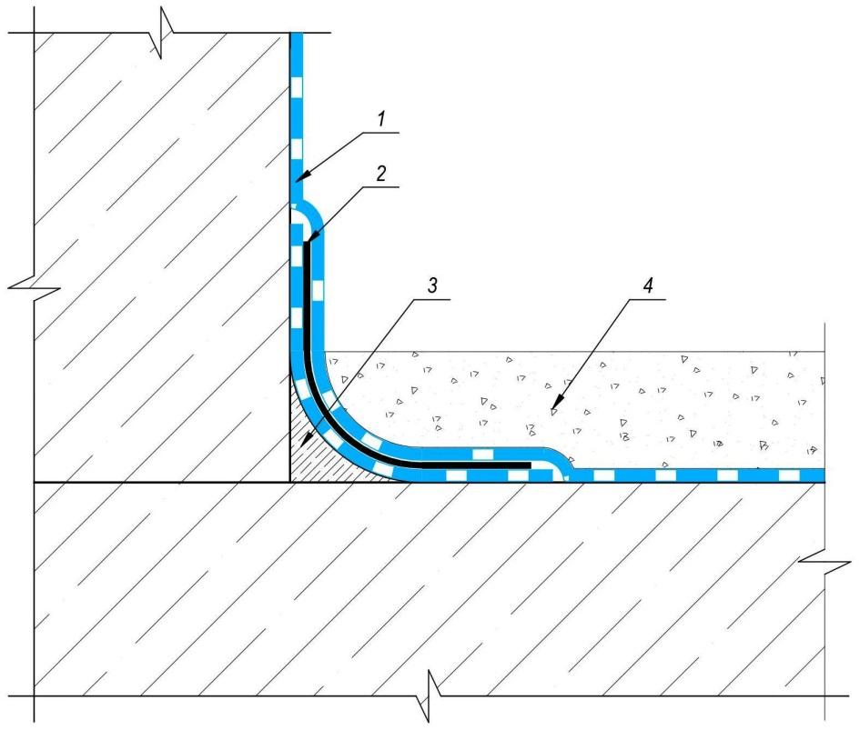 Гидроизоляции монтаж фундамента мембранной