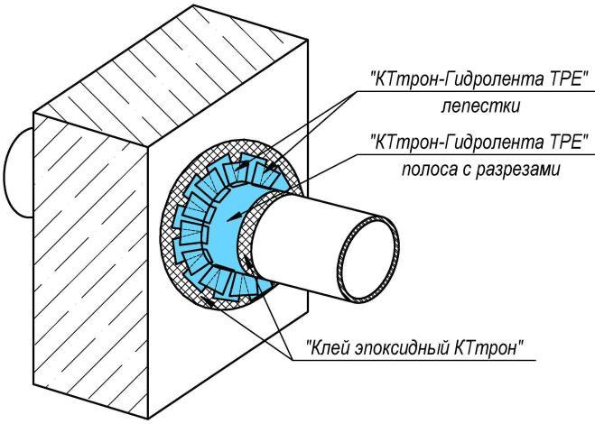 рис 9 КТтрон-Гидролента ТРЕ