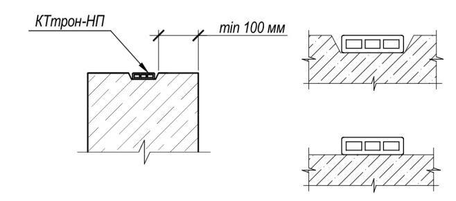 рис 1-2 Правила установки