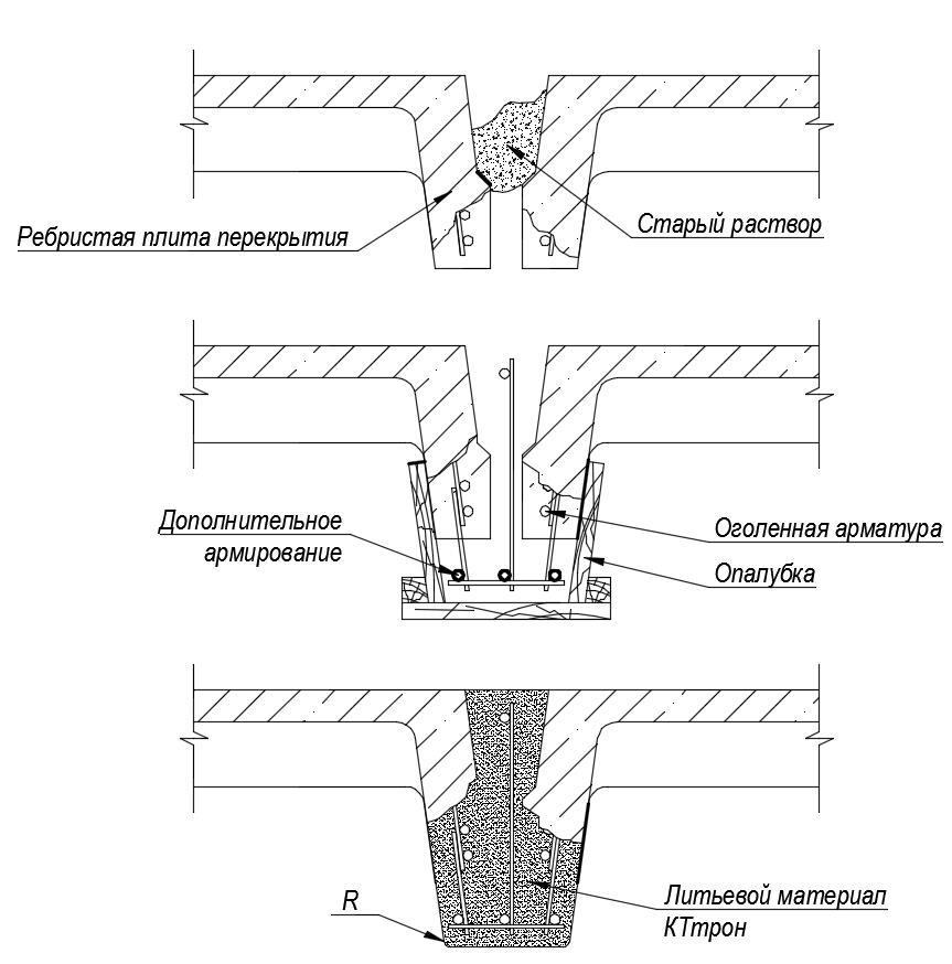 Ремонт варочных поверхностей аристон