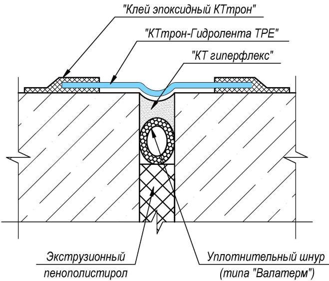 рис 11 КТтрон-Гидролента ТРЕ