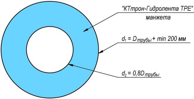 рис 1 КТтрон-Гидролента ТРЕ