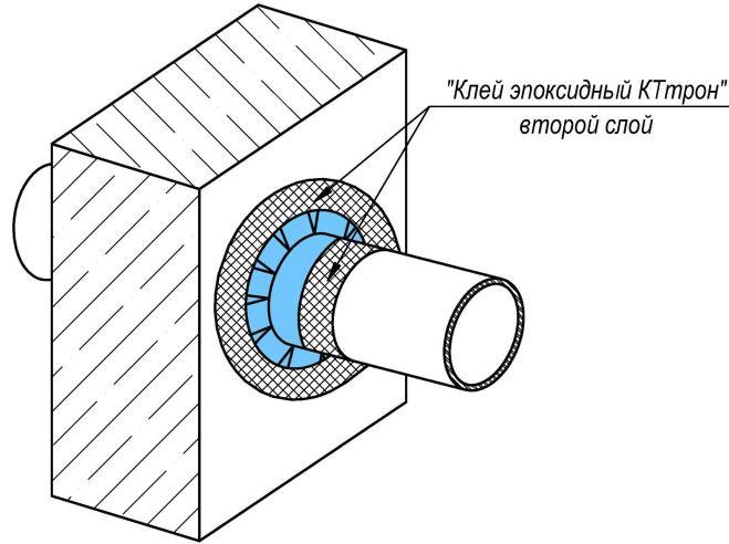рис 8 КТтрон-Гидролента ТРЕ