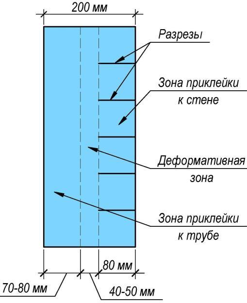рис 5 КТтрон-Гидролента ТРЕ