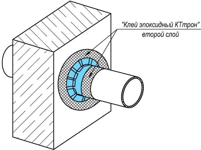 рис 10 КТтрон-Гидролента ТРЕ